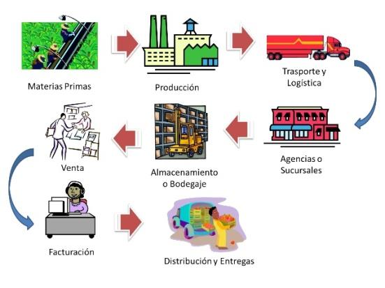 sesion5-industrias-culturales-18-638